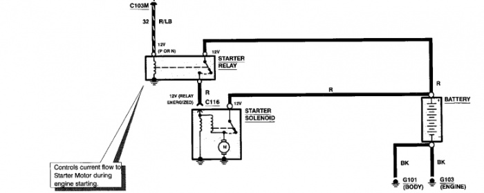 [DIAGRAM] 1985 Ford F 150 Solenoid Diagram