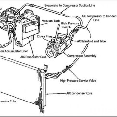 Saturn Sl2 Wiring Diagram Romano Lpg 93 F-150 New Ac Components - Page 2 Ford F150 Forum Community Of Truck Fans