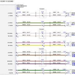 Wiring Diagram For Car Stereo F150 2000 Cadillac Deville Radio 2013 Ford F 150 Data 2005 Schema Online 1999