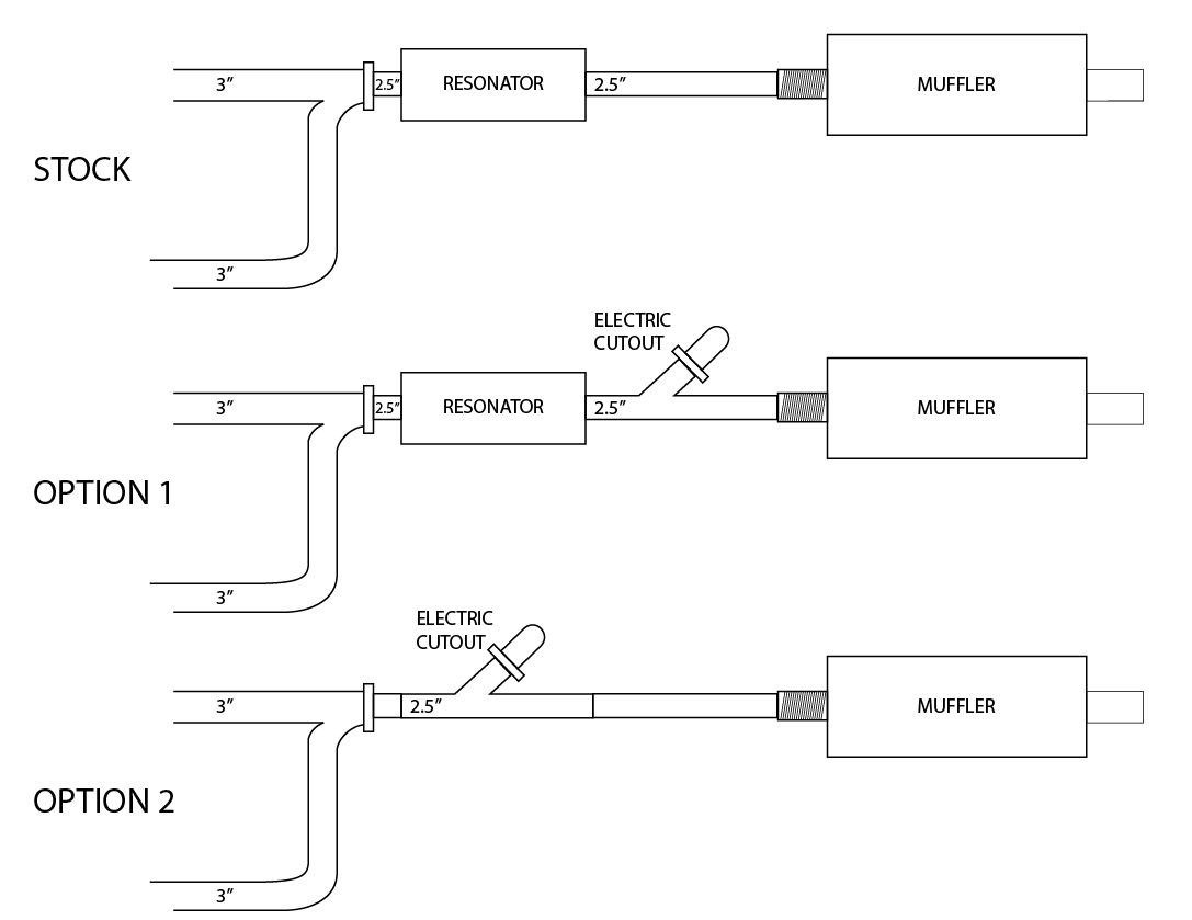 1992 ford f150 parts diagram reflection ray ks3 exhaust wiring