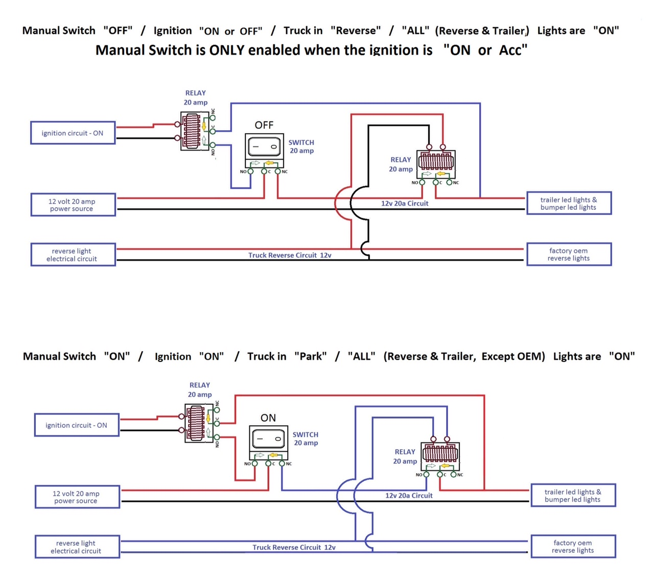 wiring diagram for led boat trailer lights porsche cayenne diagrams aux. reverse - ford f150 forum community of truck fans