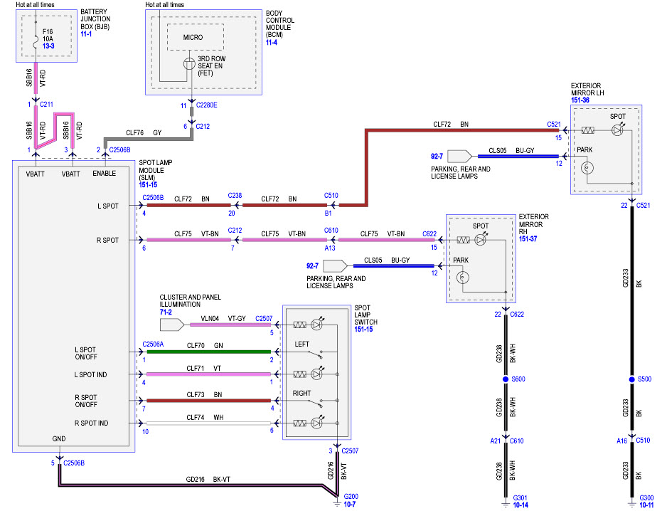 wiring diagram 2004 f150 mirrors