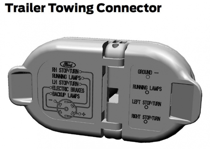 Trailer Wiring Ford Truck Enthusiasts Forums