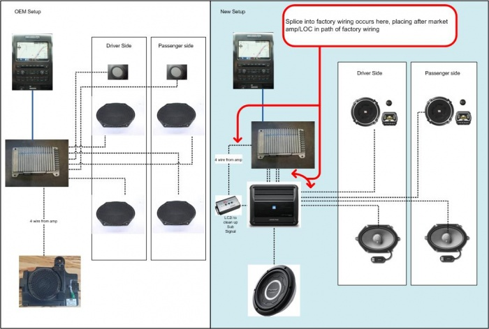 ford fusion wiring diagram stereo 1985 corvette horn sony system to aftermarket, experienced eyes requested - f150 forum community of ...