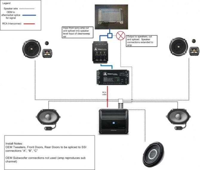 jl audio amp wiring diagram 2011 silverado wiring harness