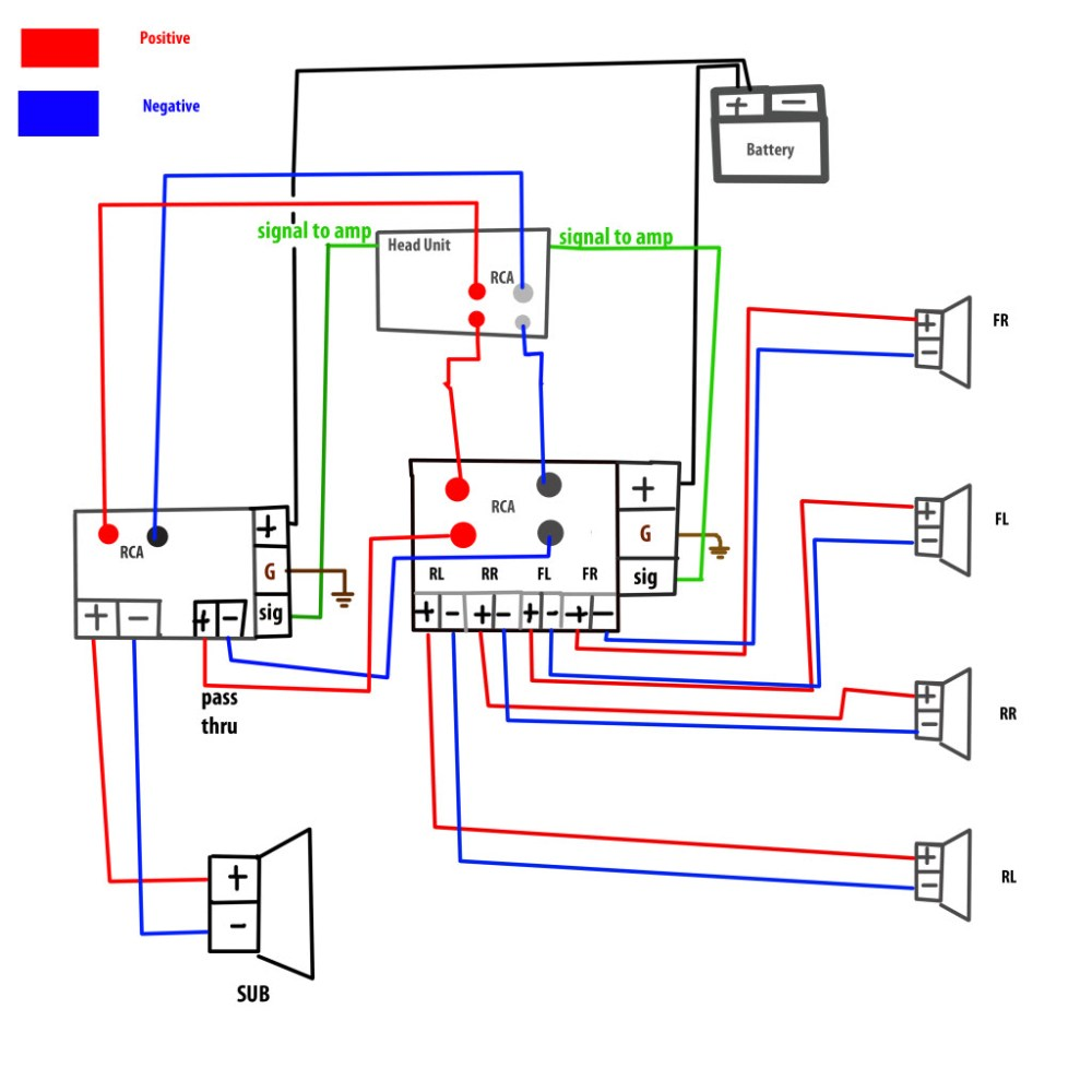 medium resolution of mono amp to sub plus 4 channel amp to speakers wiring diagram alpine 2 channel amp wire diagram