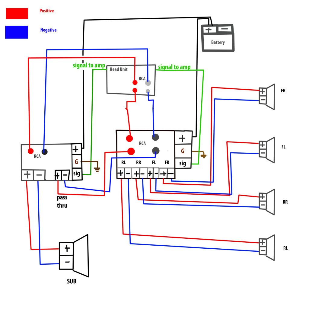 hight resolution of mono amp to sub plus 4 channel amp to speakers wiring diagram alpine 2 channel amp wire diagram