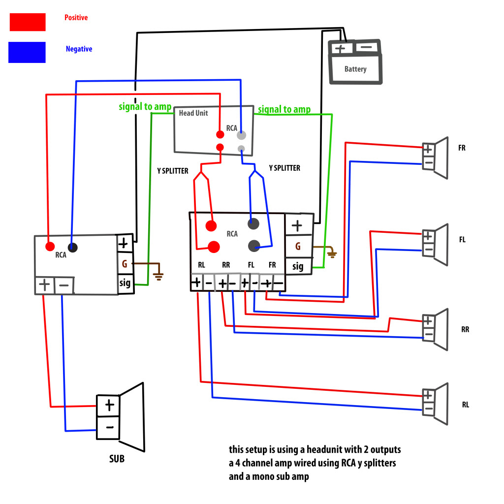 diagram subwoofer wiring flex a lite electric fan controller mono amp to sub plus 4 channel speakers