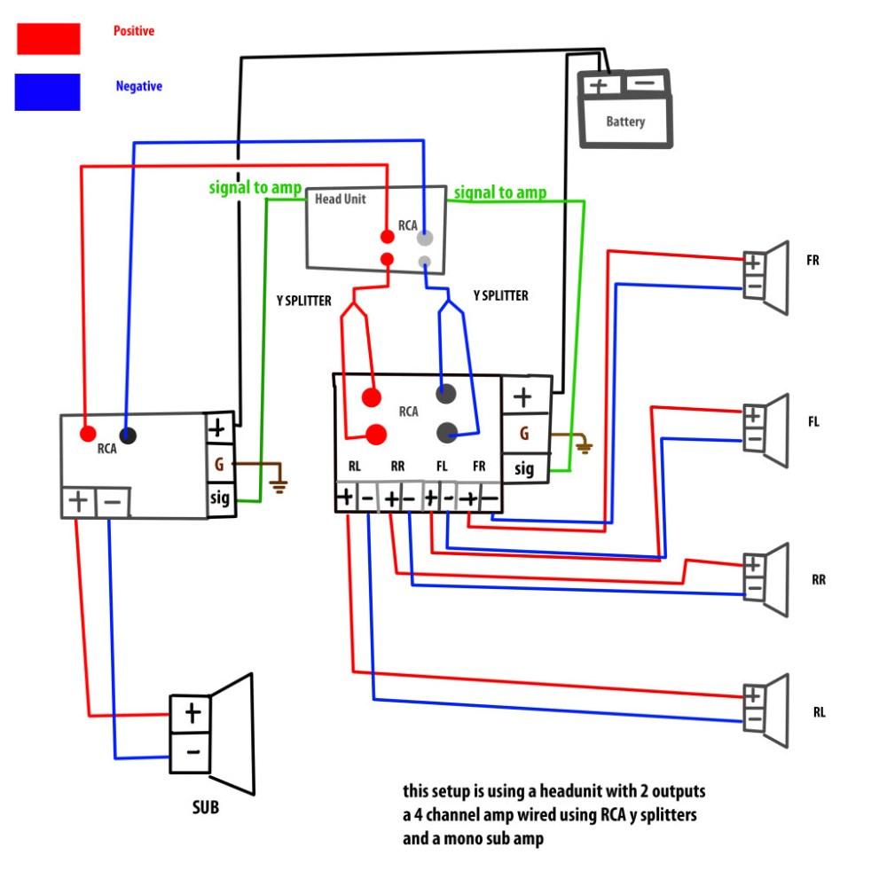 medium resolution of 6 channel amp wiring diagram wiring diagram forward wiring diagram amp to speakers