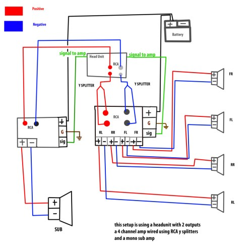 small resolution of 6 channel amp wiring diagram wiring diagram forward wiring diagram amp to speakers