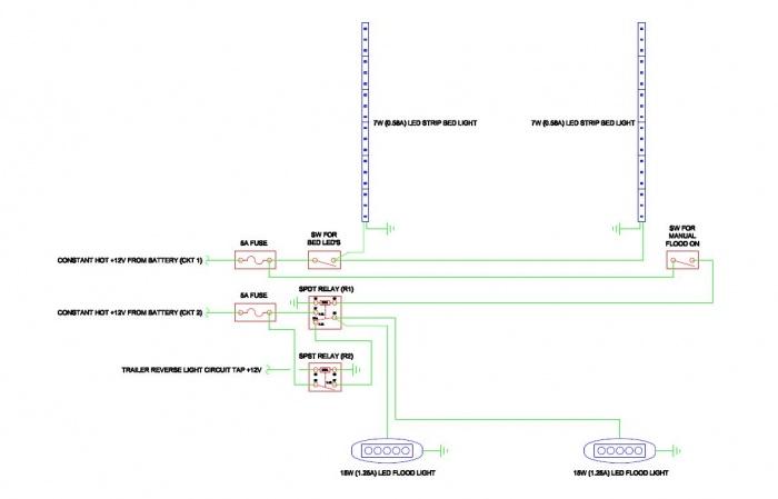 247603d1376424202 reverse led light bar led lighting wiring diagram?resize=665%2C427&ssl=1 cree light bar wiring diagram the best wiring diagram 2017 cree light bar wiring diagram at eliteediting.co