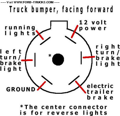 7 Way Trailer Light Plug Diagram, 7, Free Engine Image For