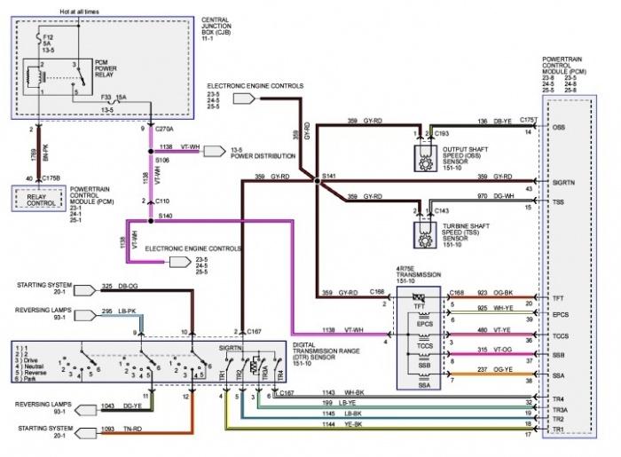 95 F150 Transmission Wiring Diagram Circuit Diagram ... F Transmission Wiring Harness on