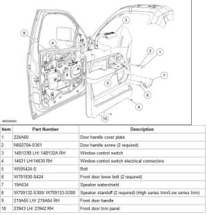 driver side interior door handle  Page 2  Ford F150