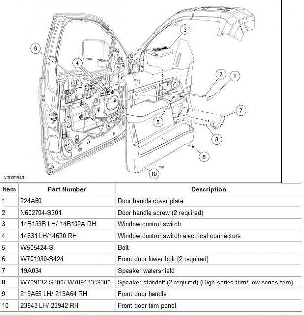 Ford F 150 Interior Parts Diagram