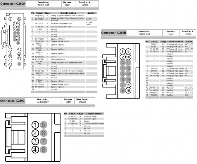 2007 Ford F 150 Audio Wiring Harness Pinout Looking Or Radio Can Bus Pinout Ford F150 Forum