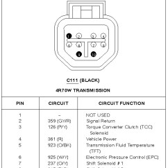 2000 Ford Expedition Alternator Wiring Diagram Interior Heart 2005 5.4 F150 Automatic (lost Drive & Od) - Page 2 Forum Community Of Truck Fans
