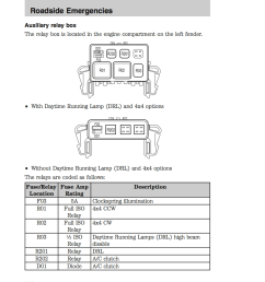 small ac fuse box wiring diagrams 2006 corolla fuse box location small ac fuse box [ 854 x 1005 Pixel ]