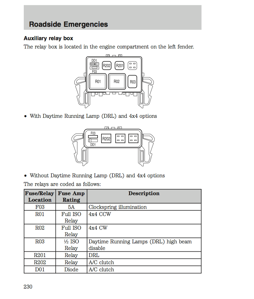 hight resolution of relay box what is this for help please ford f150 forum rh f150forum com 2015 f150 fuse diagram ford f 150 fuse box diagram