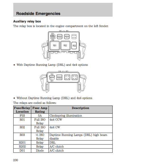 small resolution of small ac fuse box wiring diagrams 2006 corolla fuse box location small ac fuse box