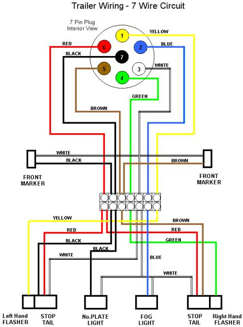 7 pin wiring diagram ford the wiring wiring diagram 7 pin trailer plug toyota images