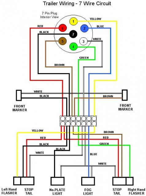 Diagram Database Just The Best, 7 Pin Trailer Wiring Diagram Ford F150