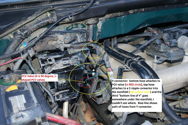 Ford Expedition Starter Wiring Diagram Free Download Wiring Diagram