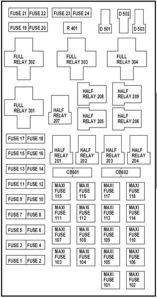 2004 F150 Fuse Box Diagram