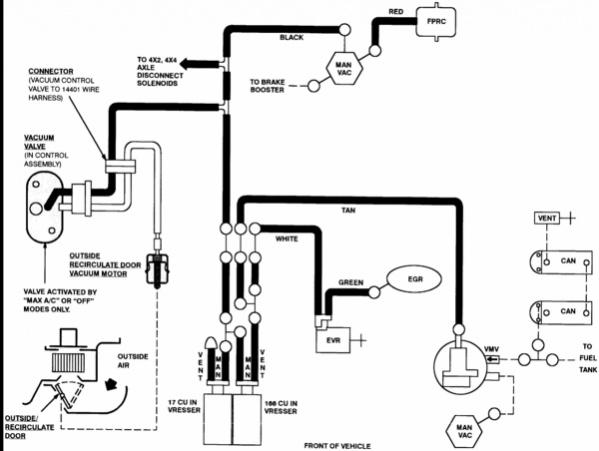 Cadillac Cts 2003 Vacuum Line Diagram On, Cadillac, Free