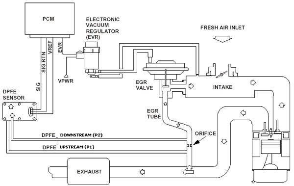 2003 ford f 150 egr sensor wiring