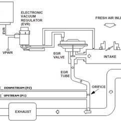97 F250 7 3 Wiring Diagram How To Make A Uml Java Egr, Evap, Pcv, Ect, 02's, Tps, Iat - Ford F150 Forum Community Of Truck Fans