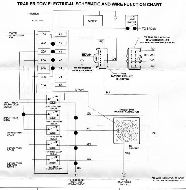 2007 f150 trailer brake wiring diagram  wiring diagram wave