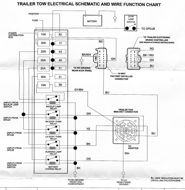 Ford F150 Trailer Plug Wiring Diagram User Manuals, User
