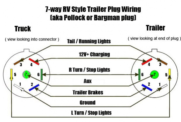 bargman trailer wiring diagram 2001 ford taurus converting 4 pin to 7 - f150 forum community of truck fans