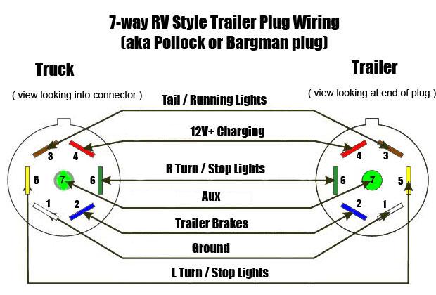 7 Prong Trailer Plug Wiring Diagram 4 Way Trailer Wiring Diagram