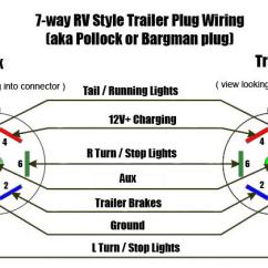 Bargman Trailer Connector Wiring Diagram 1986 Porsche 944 Turbo Dodge Truck Free, Dodge, Free Engine Image For User Manual Download