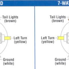 Dodge Ram 7 Pin Trailer Wiring Diagram Polaris Atv Point Wire Harness Diagram2013 F 150