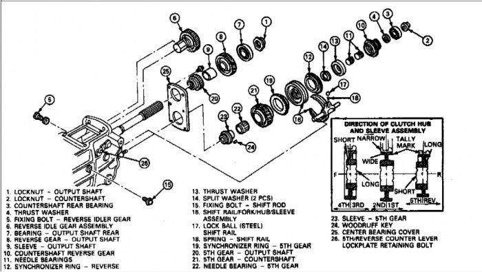 1995 Ford F150 5 Spd Manual Transmission Diagram