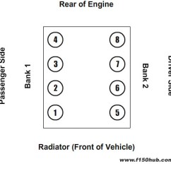 2004 Ford F150 Engine Diagram Iphone 4 Screw Layout 6l 5 4l Modular V 8 Cylinder Map Banks