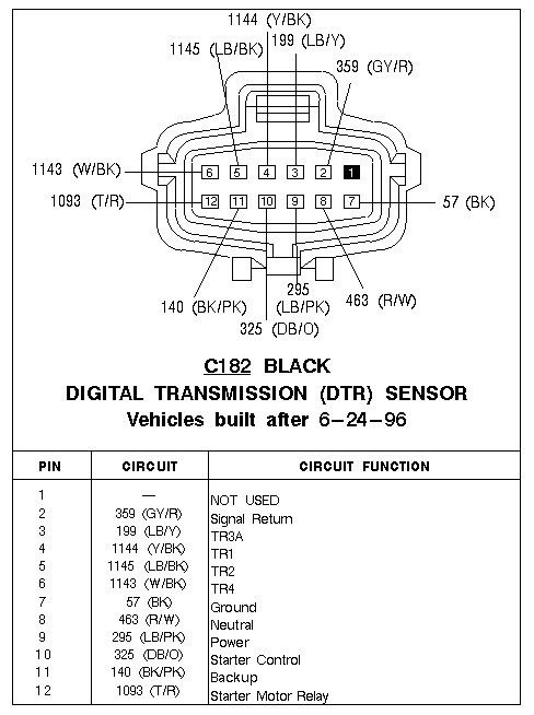 97 Ford F150 Transmission Range Sensor Diagram. Ford. Auto