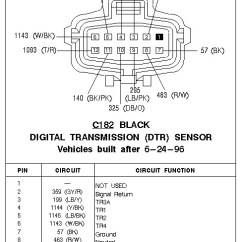 1997 F150 4x4 Wiring Diagram Conti 150cc Quad Bike 5 4l Transmission Range Sensor F150online Forums E4od Dtr Connector Jpg