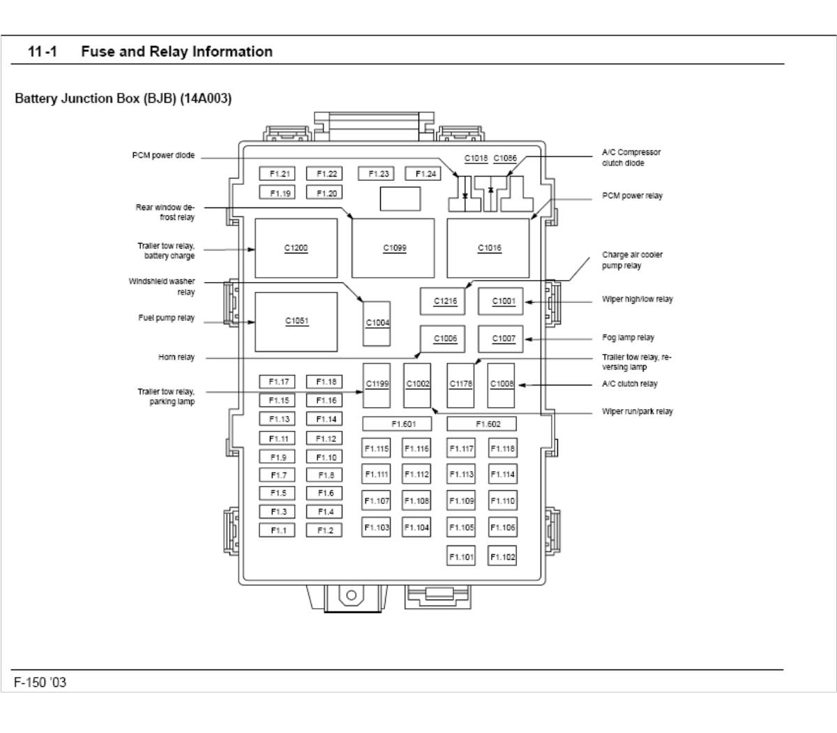 Fuse Box 2006 Ford F150 1999 ford f150 fuse box diagram
