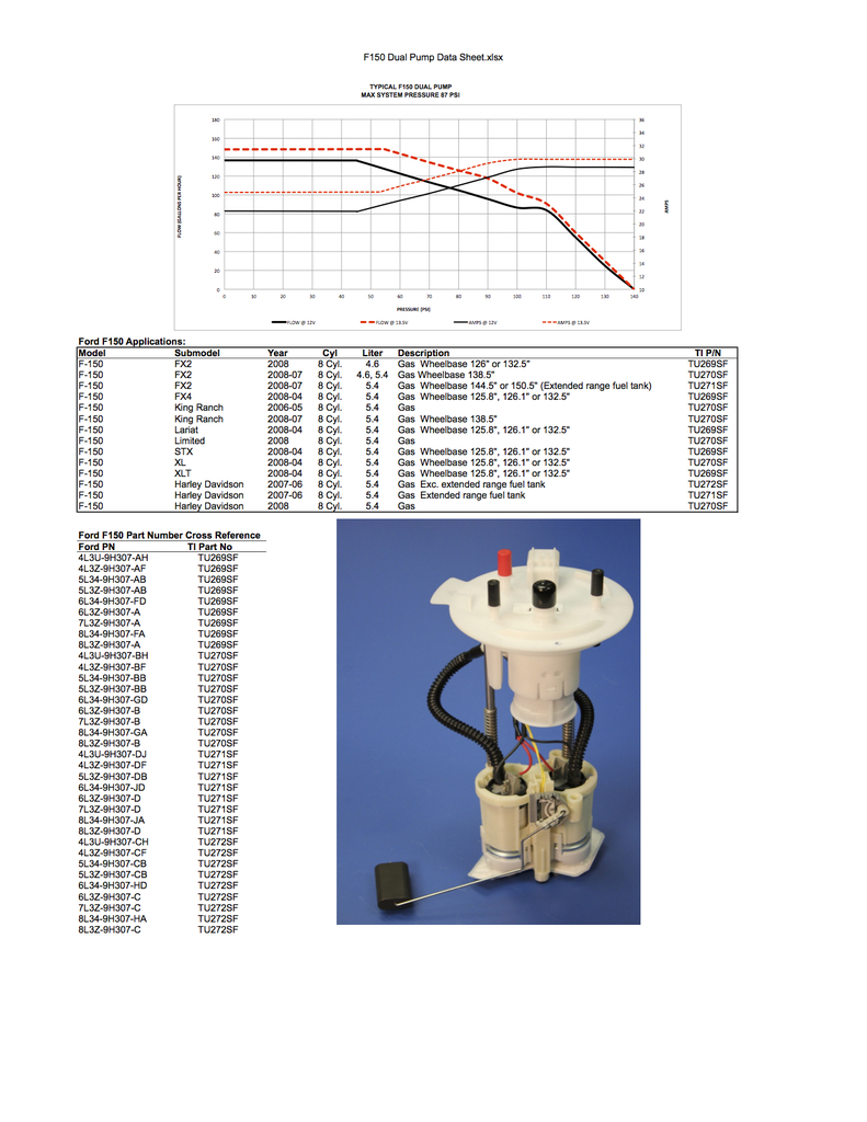 hight resolution of name f150 dual pump data sheet sheet1 zps9cixinx5 jpg views
