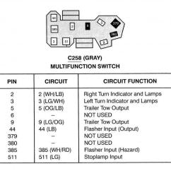 03 Ford F150 Wiring Diagram 97 Subaru Impreza Stereo How To Repair Turn Signals On A F 150 F150online Forums If For Some Reason You Lose Track Of Which Wire Goes Where Refer Connector C258 Pin Below