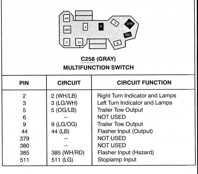 03 ford f150 wiring diagram jeep cj7 harness how to repair turn signals on a 97 f 150 f150online forums if for some reason you lose track of which wire goes where refer connector c258 pin below