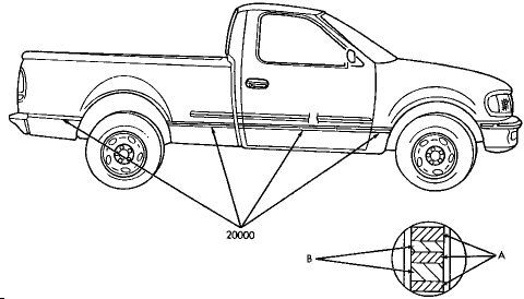 1997-2003 Ford F-150 F-250 Decal Tape Stripe Kit