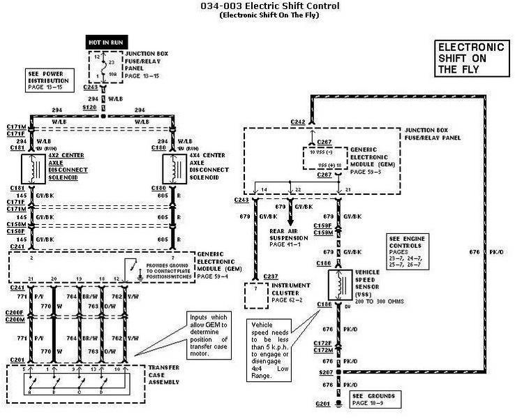 1997 Ford F150 Gem Module Location. Ford. Wiring Diagram