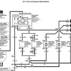 12 Lead Motor Wiring Diagram Gm Steering Column Instrument Panel Fuse Keeps Blowing, Help - F150online Forums