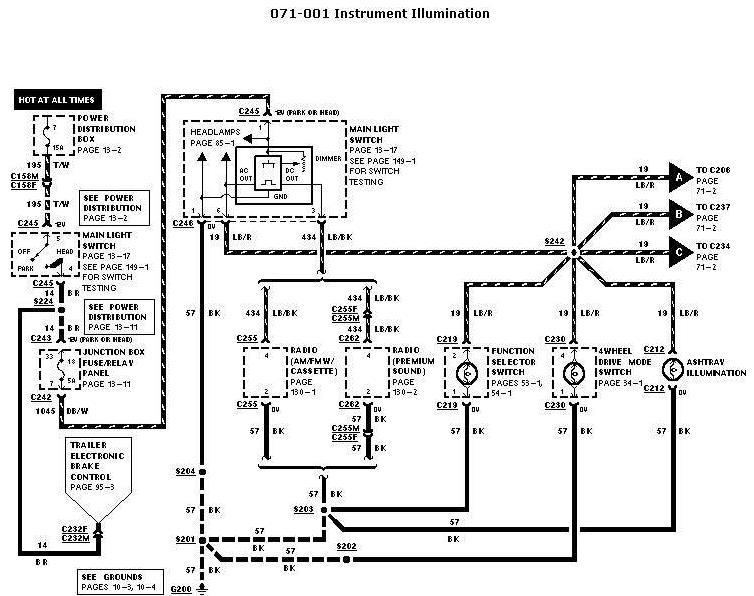 freightliner electrical wiring diagram gfs surf 90 instrument panel fuse keeps blowing, help - f150online forums