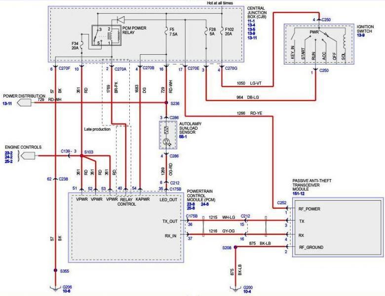 2006 f150 starter wiring diagram server template - f150online forums